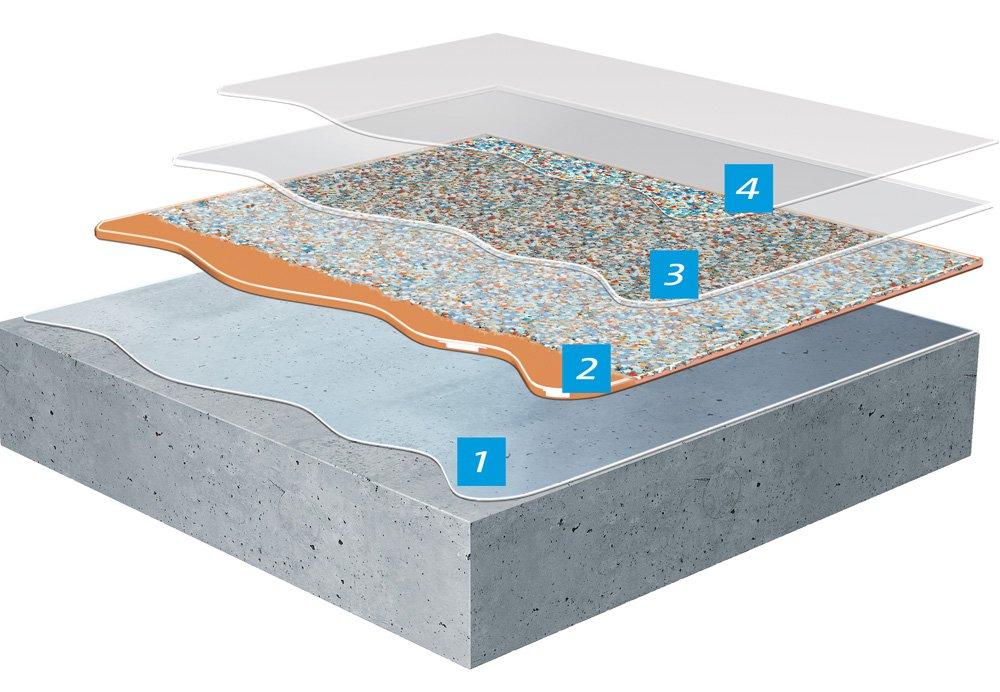 Analise Substrato Porcelanato Liquido